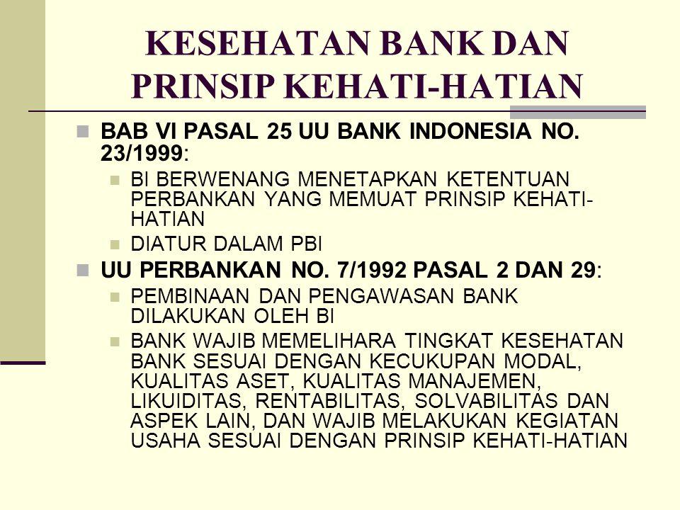 KESEHATAN BANK DAN PRINSIP KEHATI-HATIAN