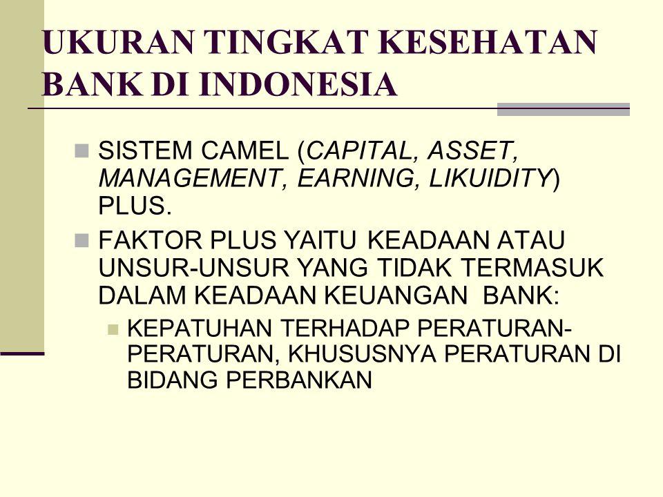 UKURAN TINGKAT KESEHATAN BANK DI INDONESIA