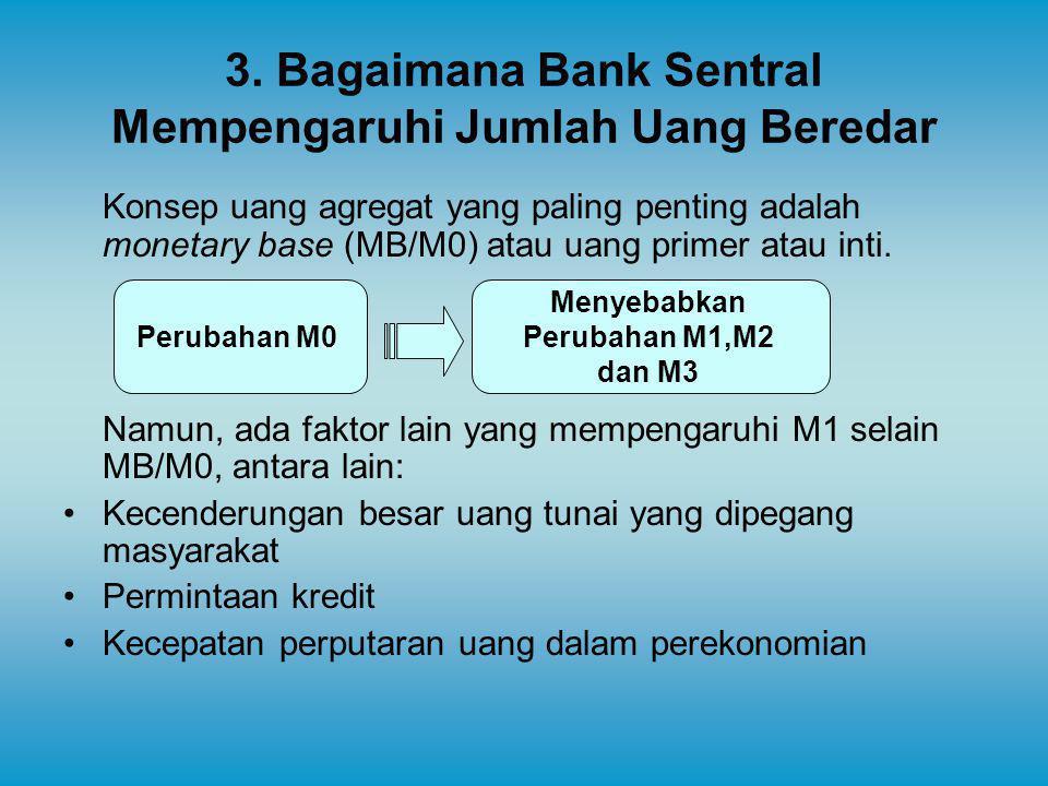 3. Bagaimana Bank Sentral Mempengaruhi Jumlah Uang Beredar