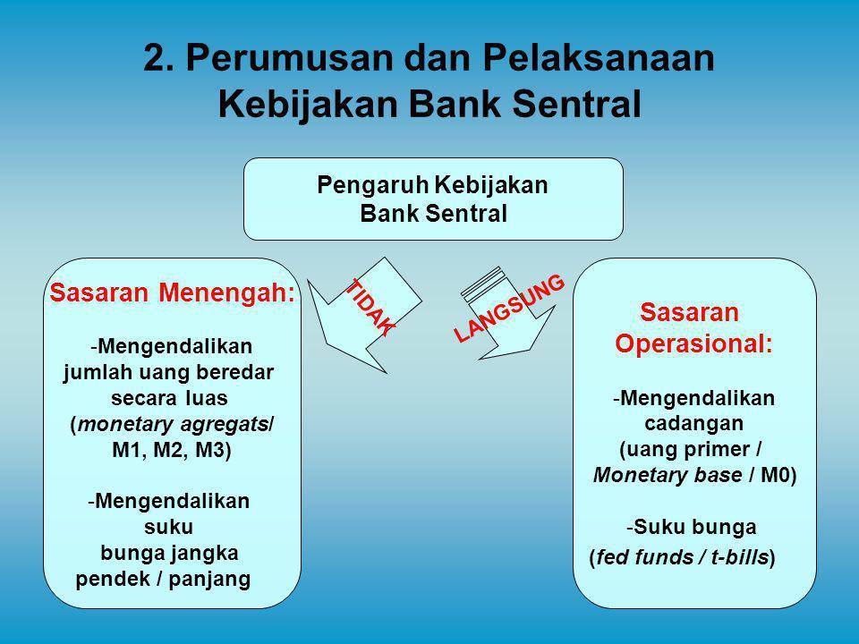 2. Perumusan dan Pelaksanaan Kebijakan Bank Sentral