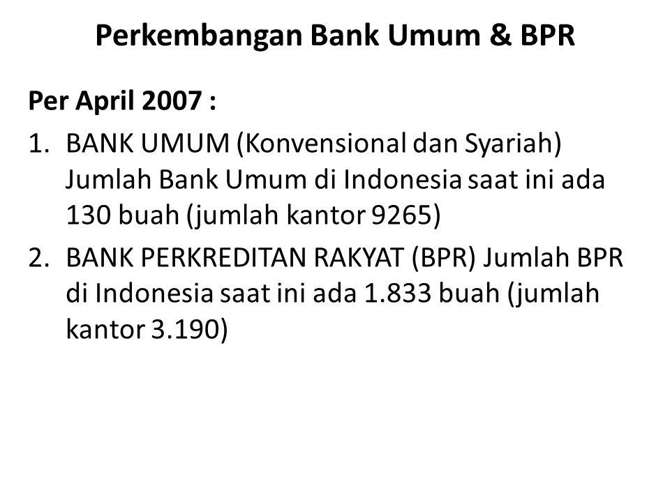 Perkembangan Bank Umum & BPR
