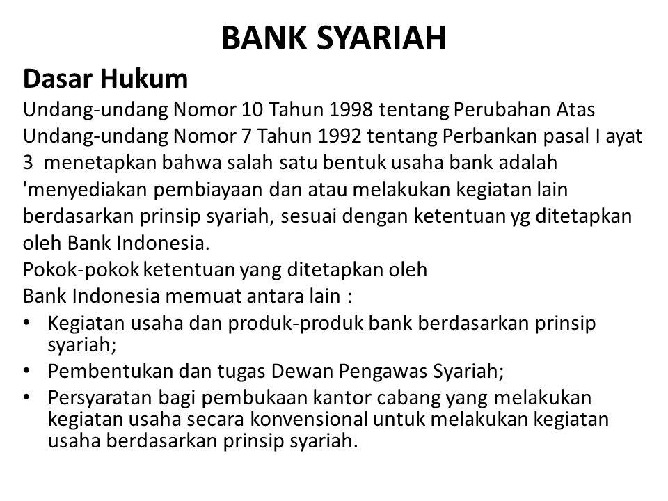 BANK SYARIAH Dasar Hukum