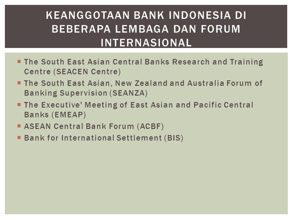 Keanggotaan Bank Indonesia di beberapa lembaga dan forum internasional