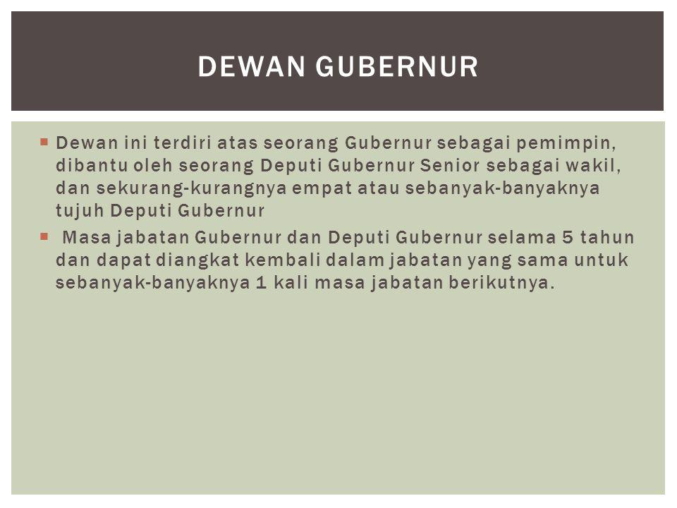 Dewan Gubernur
