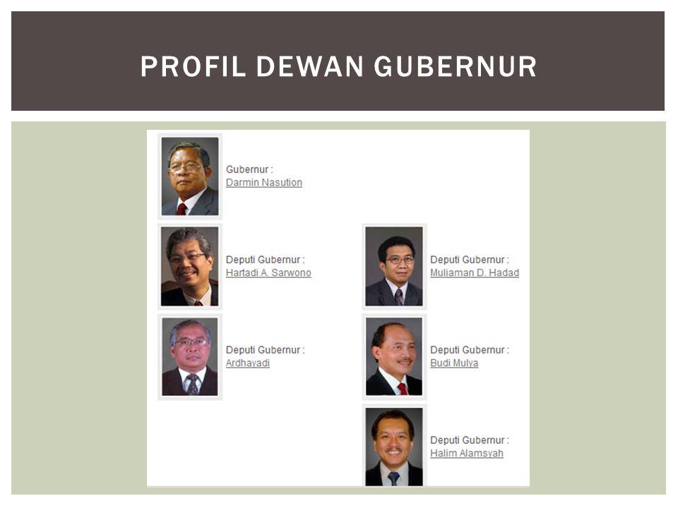 Profil Dewan Gubernur