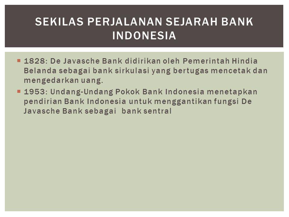 Sekilas Perjalanan Sejarah Bank Indonesia