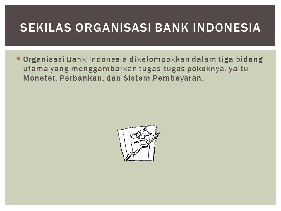 Sekilas Organisasi Bank Indonesia