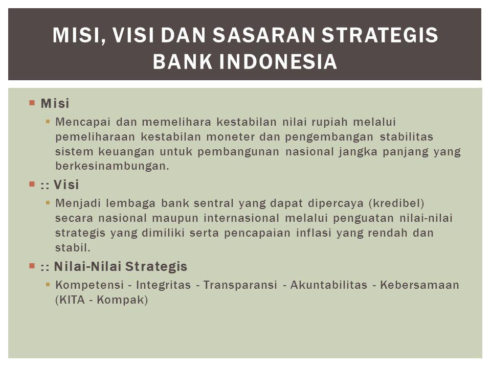 MISI, VISI DAN SASARAN STRATEGIS BANK INDONESIA