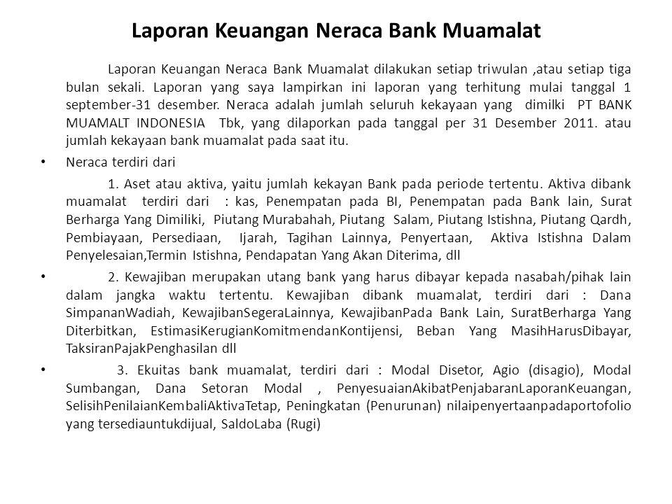 Laporan Keuangan Neraca Bank Muamalat