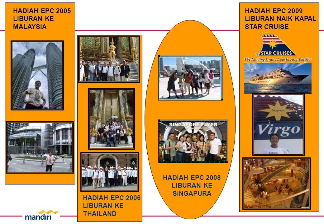 HADIAH EPC 2010 3 MOBIL DAN 15 MOTOR
