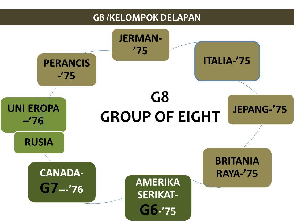G8 GROUP OF EIGHT JERMAN-'75 ITALIA-'75 JEPANG-'75 BRITANIA RAYA-'75
