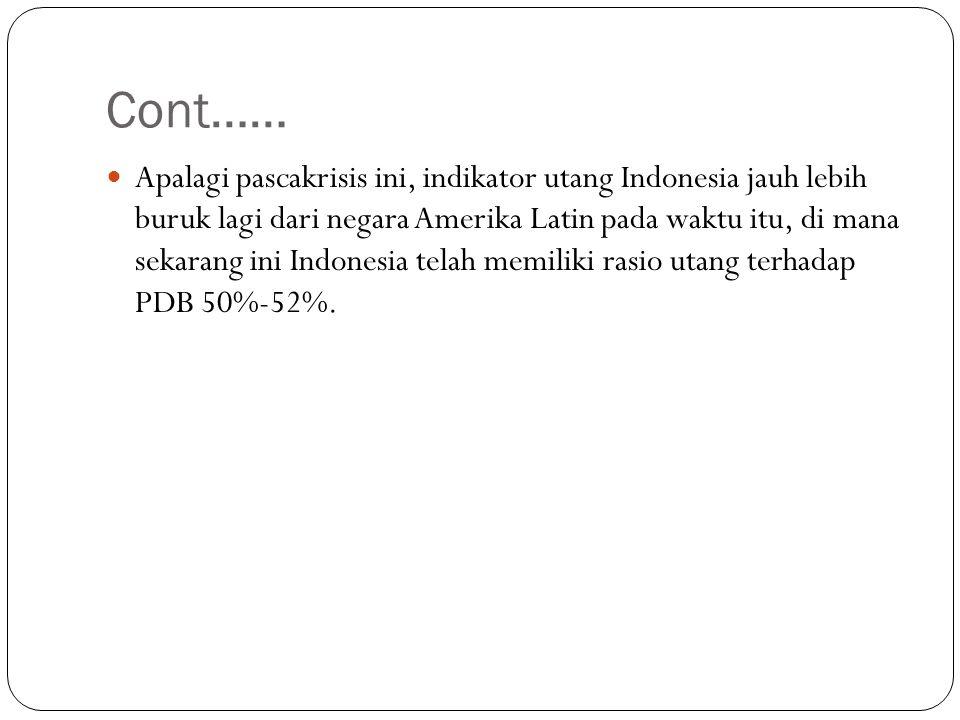 Cont……