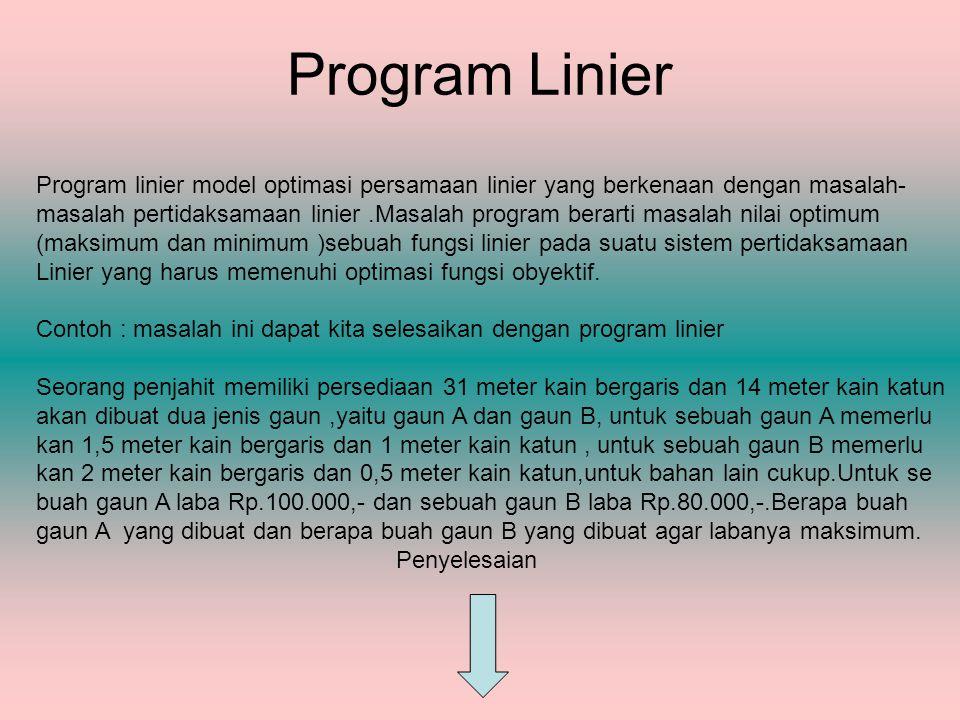 Program Linier Program linier model optimasi persamaan linier yang berkenaan dengan masalah-