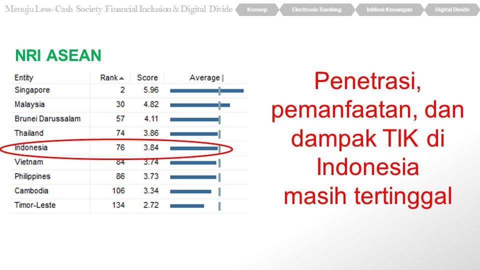 Penetrasi, pemanfaatan, dan dampak TIK di Indonesia