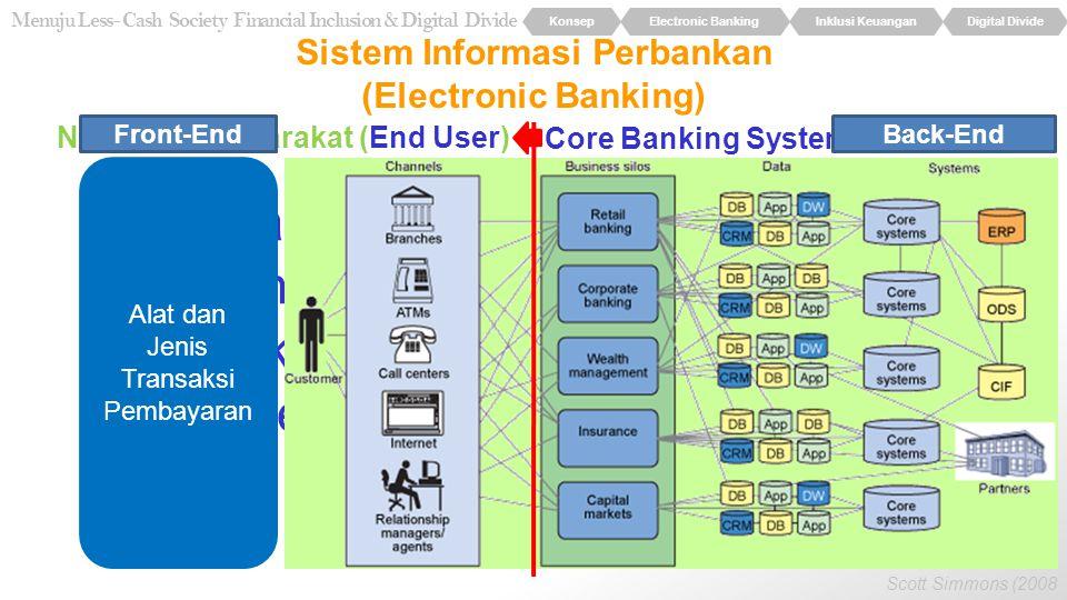 Sistem Informasi Perbankan Nasabah/Masyarakat (End User)