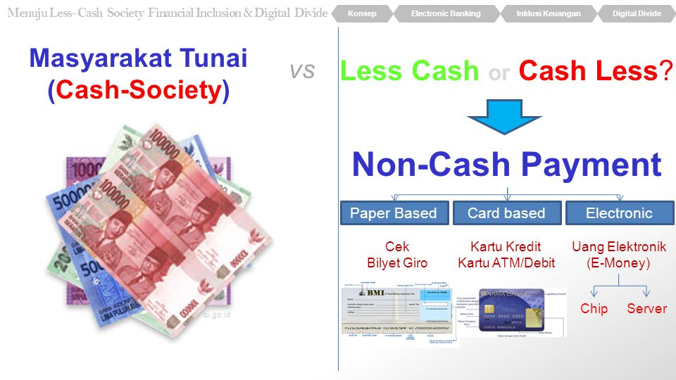 Non-Cash Payment Less Cash or Cash Less Masyarakat Tunai vs