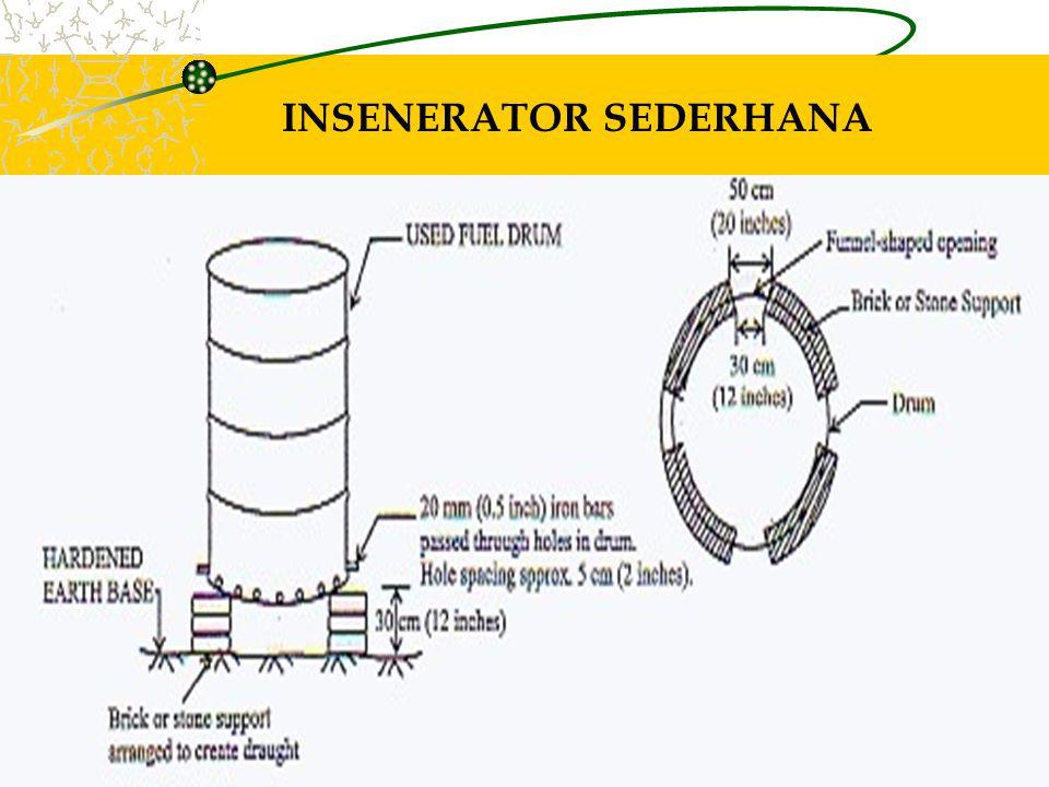 INSENERATOR SEDERHANA