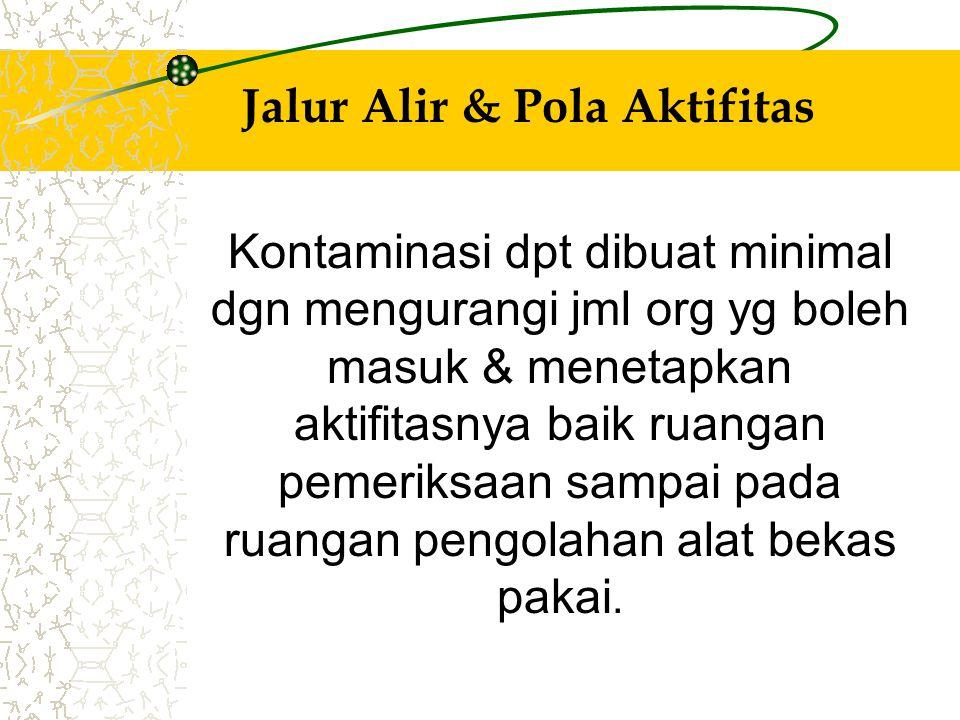 Jalur Alir & Pola Aktifitas