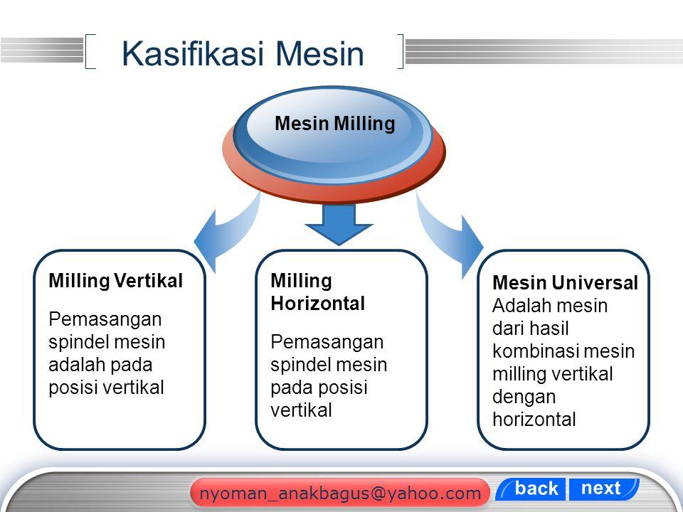 Kasifikasi Mesin Mesin Milling Milling Vertikal