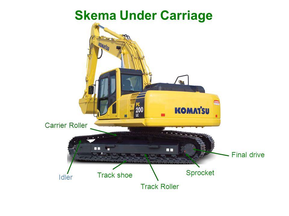 Skema Under Carriage Carrier Roller Final drive Sprocket Track shoe