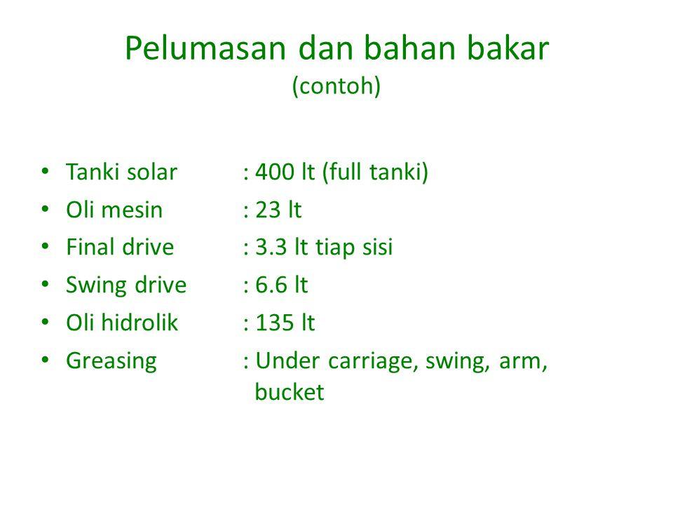 Pelumasan dan bahan bakar (contoh)