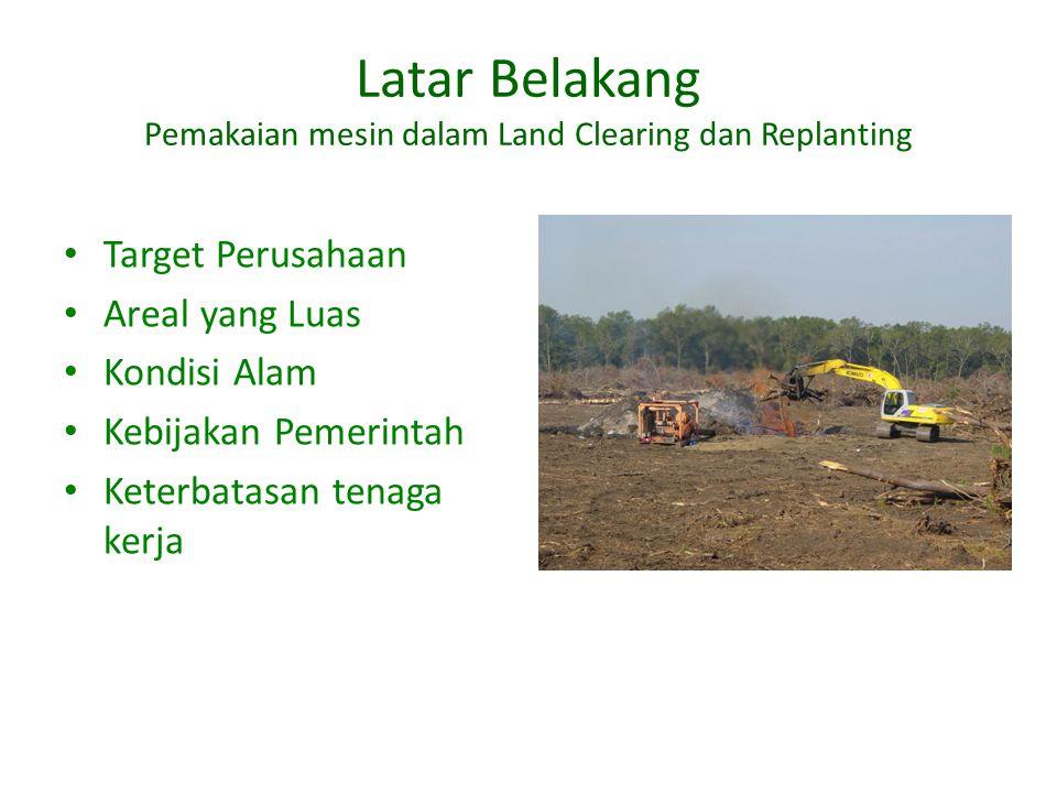 Latar Belakang Pemakaian mesin dalam Land Clearing dan Replanting