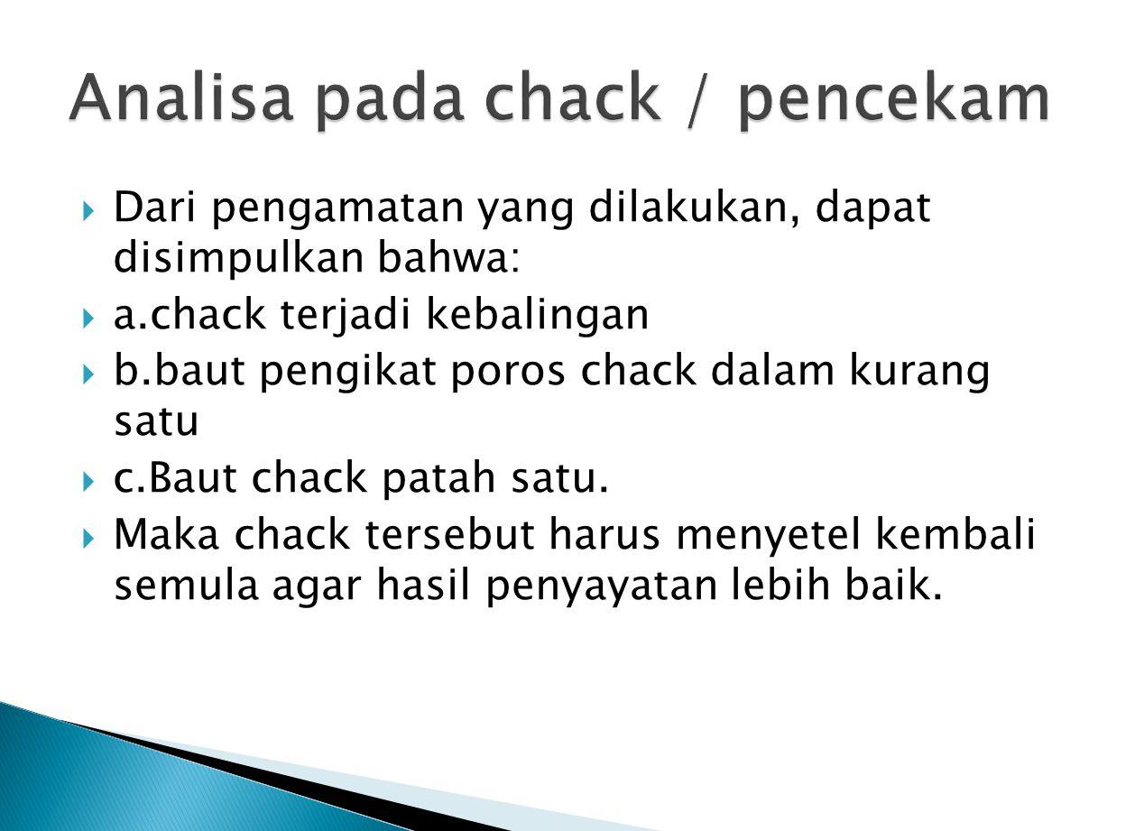 Analisa pada chack / pencekam