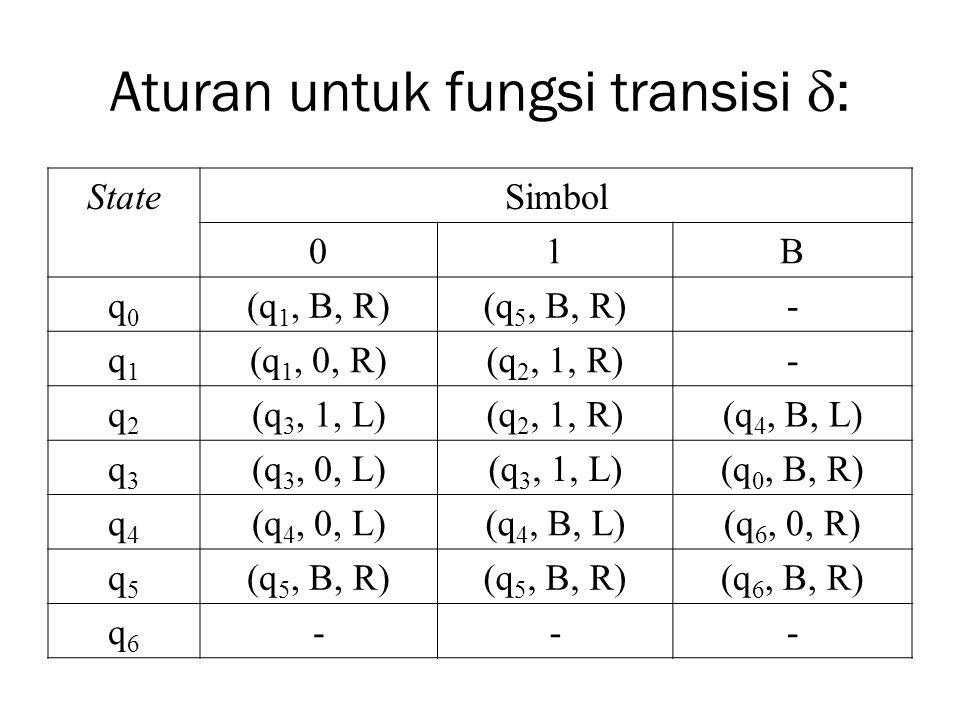 Aturan untuk fungsi transisi :