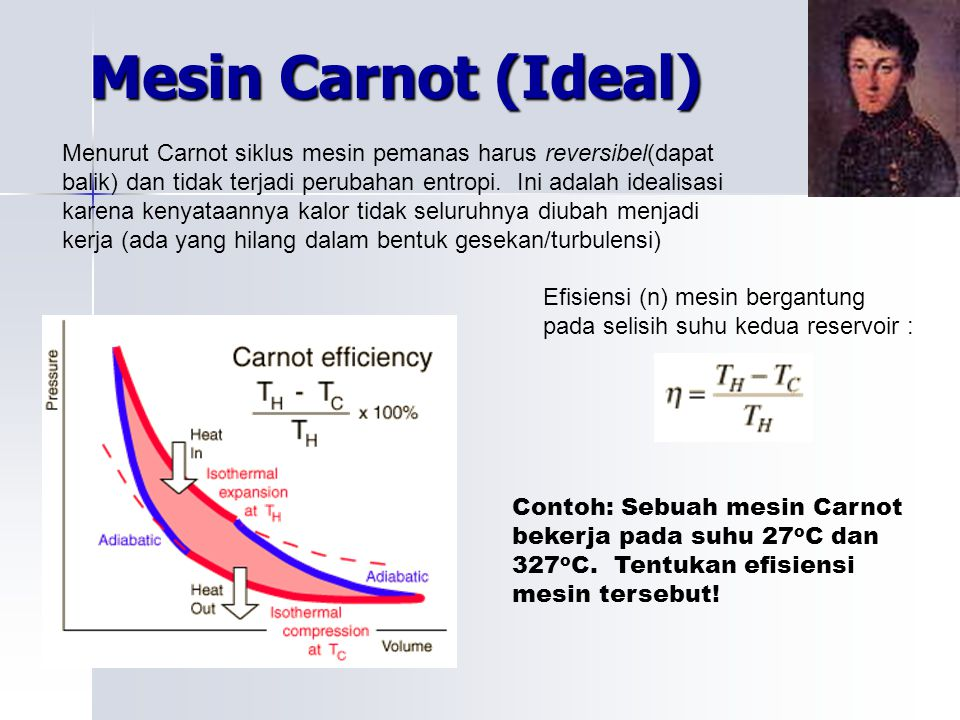 Mesin Carnot (Ideal)