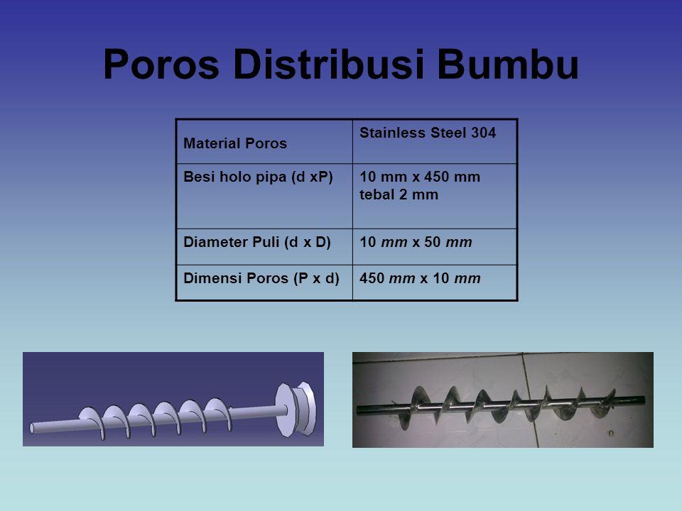 Poros Distribusi Bumbu