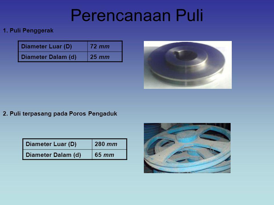 Perencanaan Puli 1. Puli Penggerak Diameter Luar (D) 72 mm
