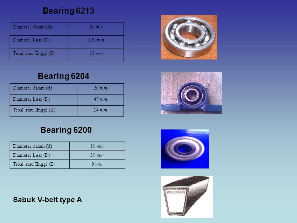 Bearing 6213 Bearing 6204 Bearing 6200 Sabuk V-belt type A