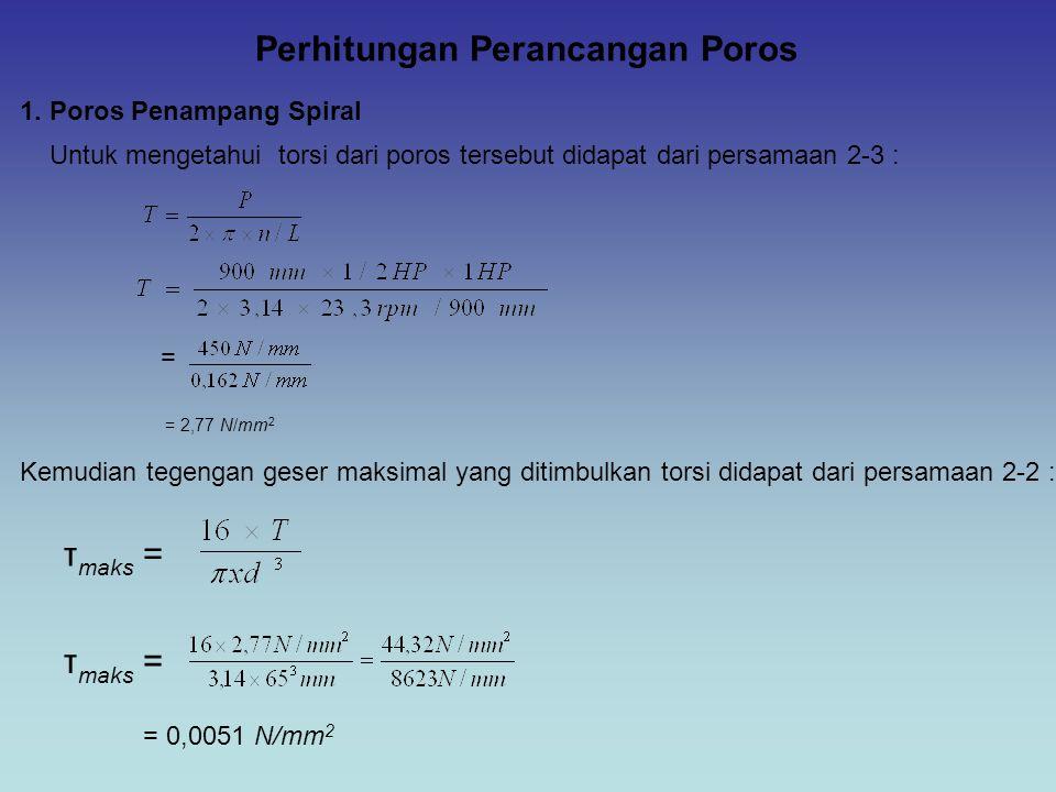 Perhitungan Perancangan Poros