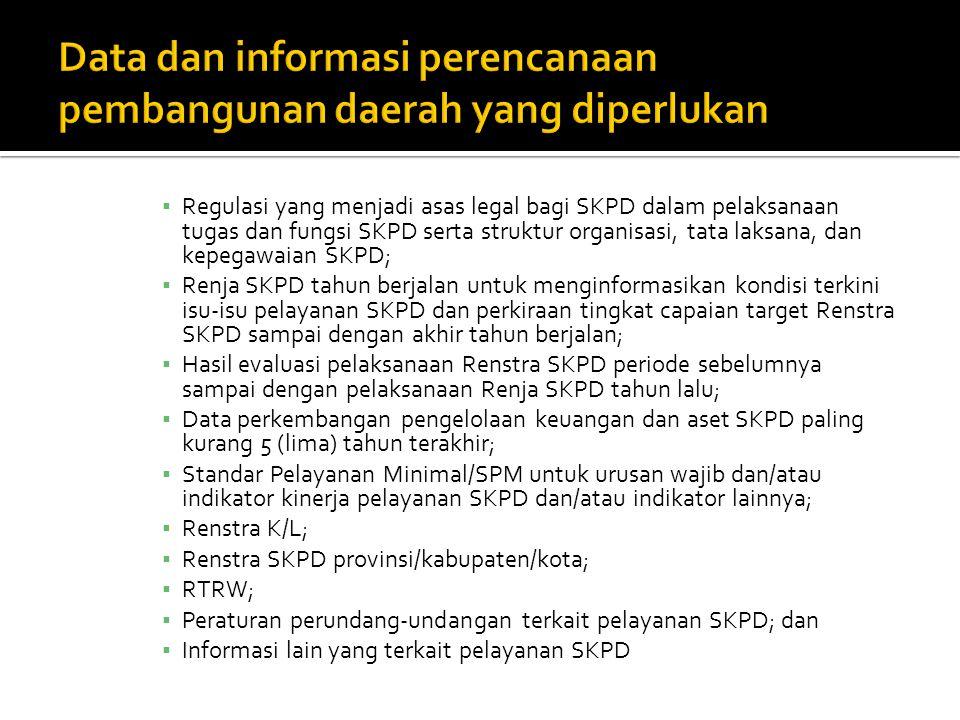 Data dan informasi perencanaan pembangunan daerah yang diperlukan