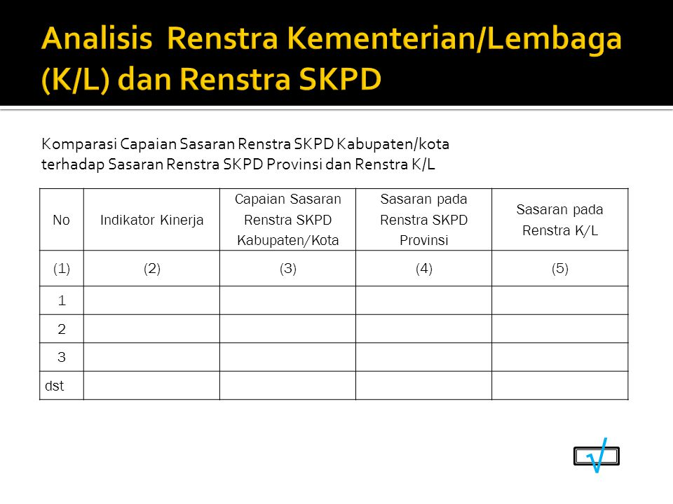Analisis Renstra Kementerian/Lembaga (K/L) dan Renstra SKPD