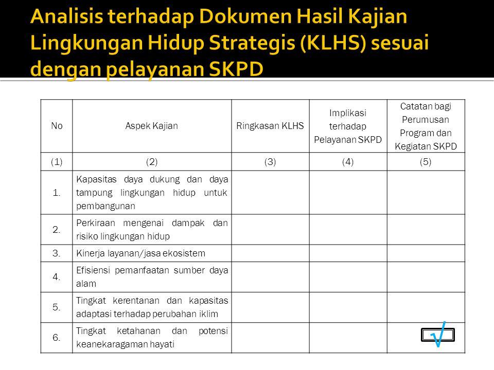 Analisis terhadap Dokumen Hasil Kajian Lingkungan Hidup Strategis (KLHS) sesuai dengan pelayanan SKPD