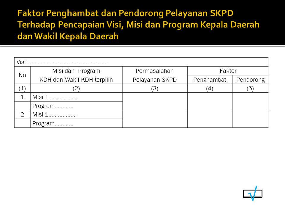 Faktor Penghambat dan Pendorong Pelayanan SKPD Terhadap Pencapaian Visi, Misi dan Program Kepala Daerah dan Wakil Kepala Daerah