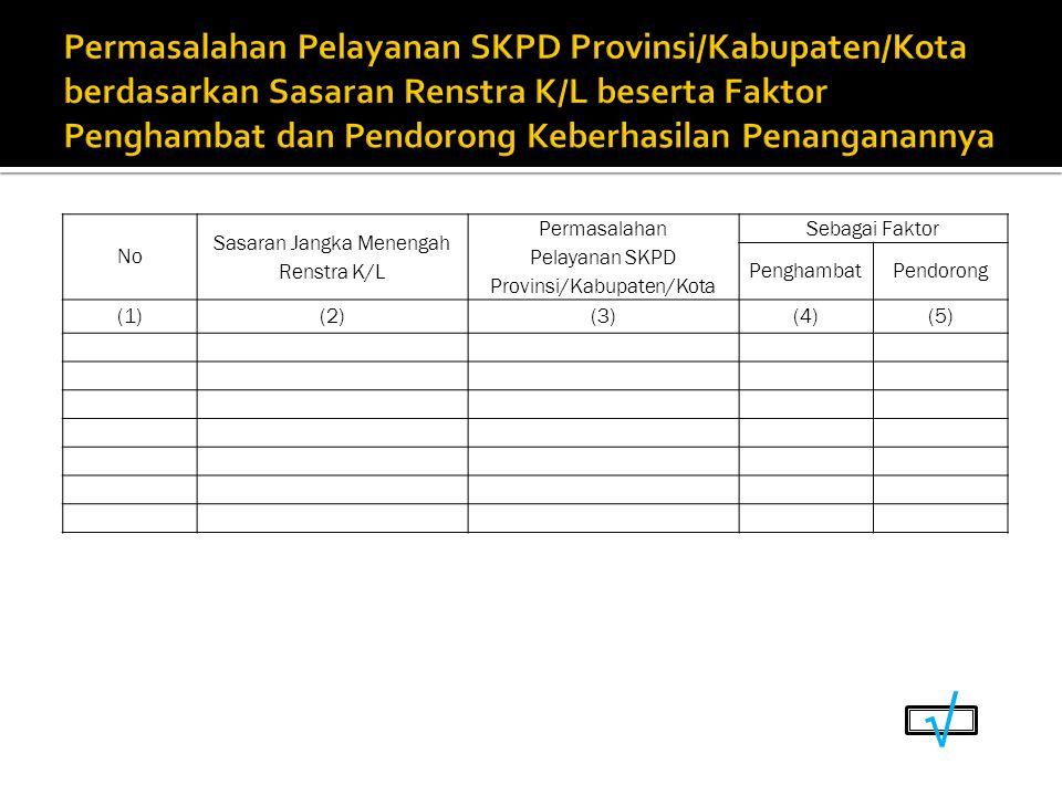 Permasalahan Pelayanan SKPD Provinsi/Kabupaten/Kota berdasarkan Sasaran Renstra K/L beserta Faktor Penghambat dan Pendorong Keberhasilan Penanganannya