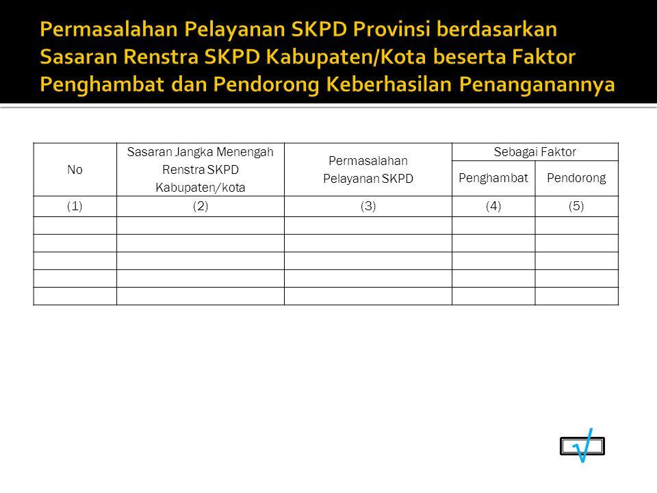Sasaran Jangka Menengah Renstra SKPD Kabupaten/kota