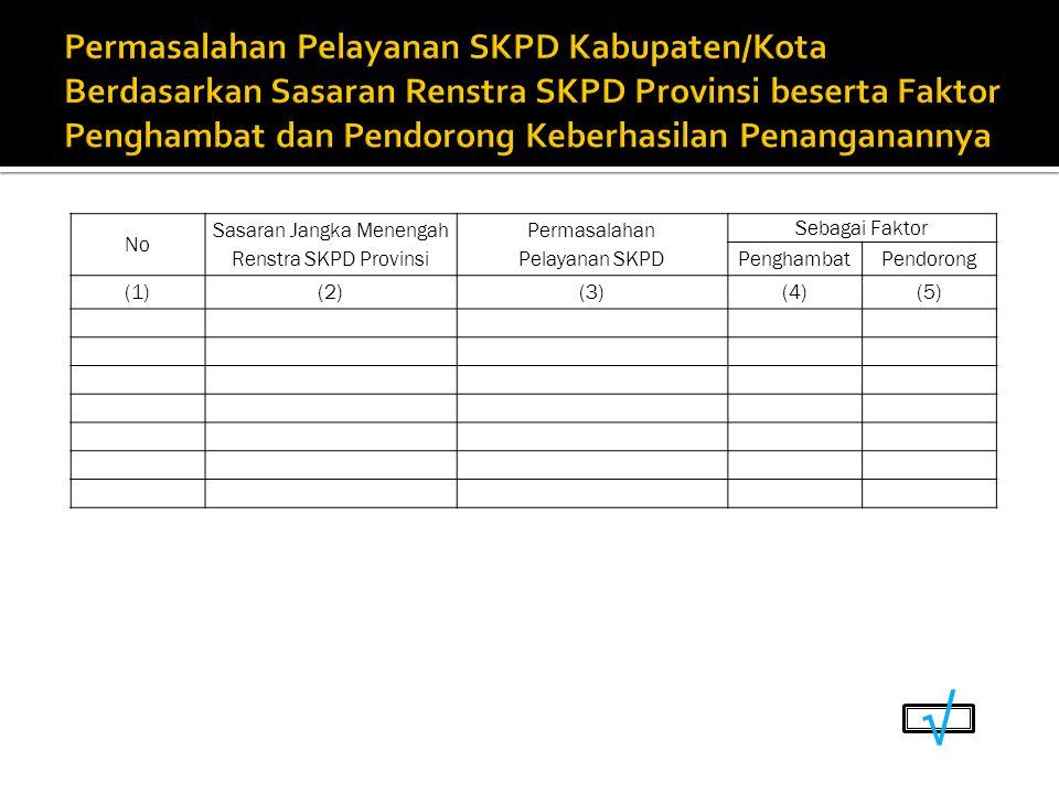 Sasaran Jangka Menengah Renstra SKPD Provinsi