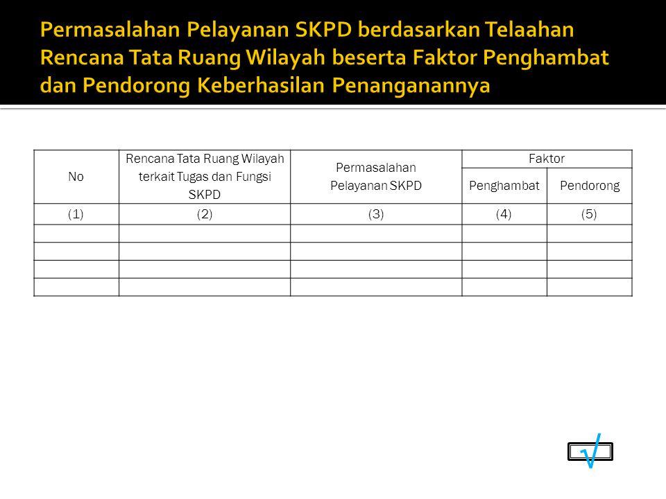 Rencana Tata Ruang Wilayah terkait Tugas dan Fungsi SKPD