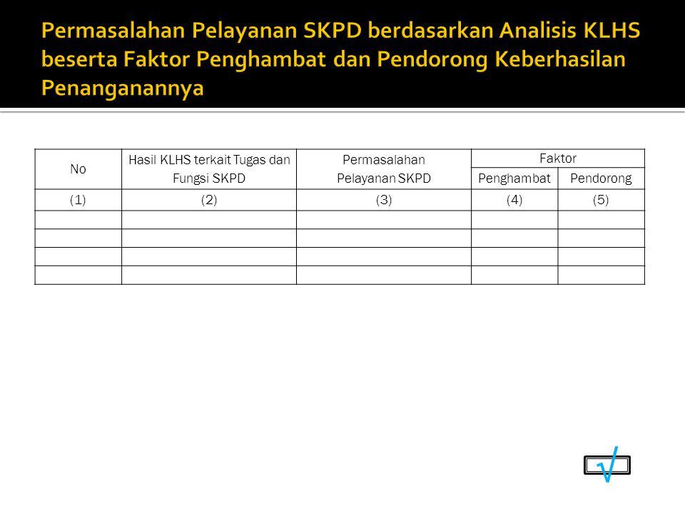 Hasil KLHS terkait Tugas dan Fungsi SKPD