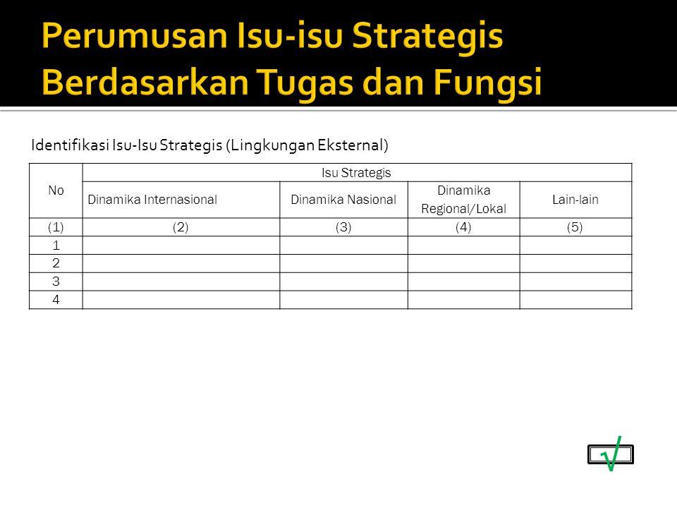 Perumusan Isu-isu Strategis Berdasarkan Tugas dan Fungsi
