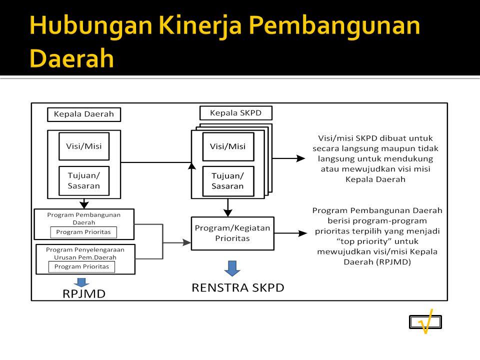 Hubungan Kinerja Pembangunan Daerah