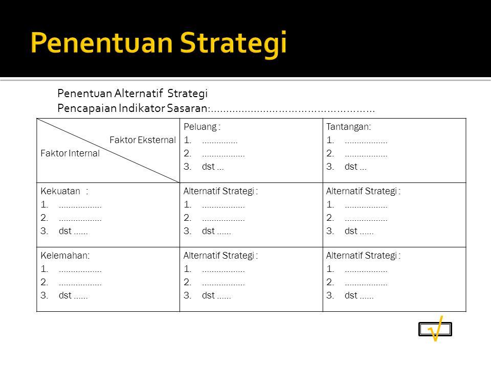 Penentuan Strategi √ Penentuan Alternatif Strategi