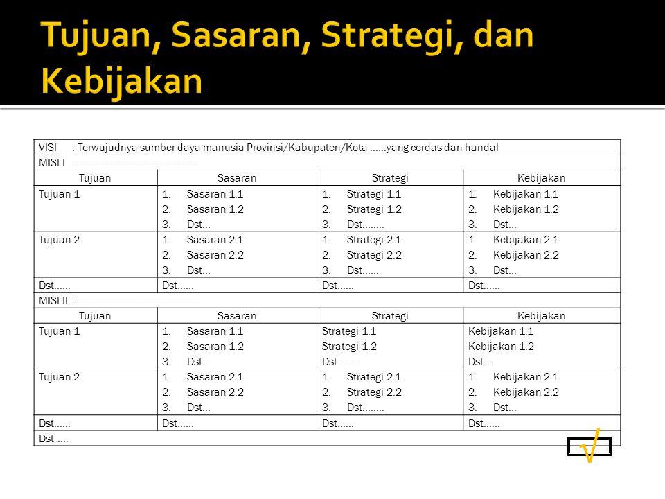 Tujuan, Sasaran, Strategi, dan Kebijakan