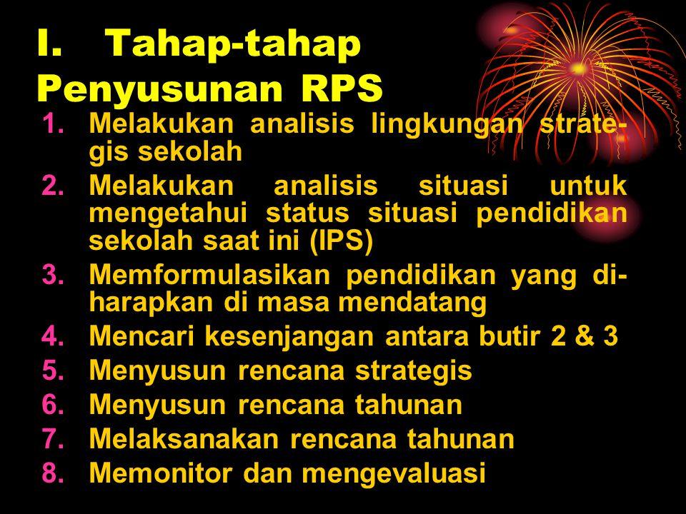 I. Tahap-tahap Penyusunan RPS