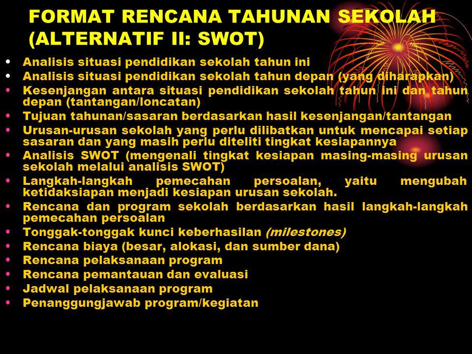FORMAT RENCANA TAHUNAN SEKOLAH (ALTERNATIF II: SWOT)