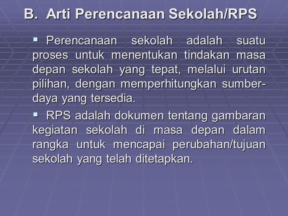 B. Arti Perencanaan Sekolah/RPS