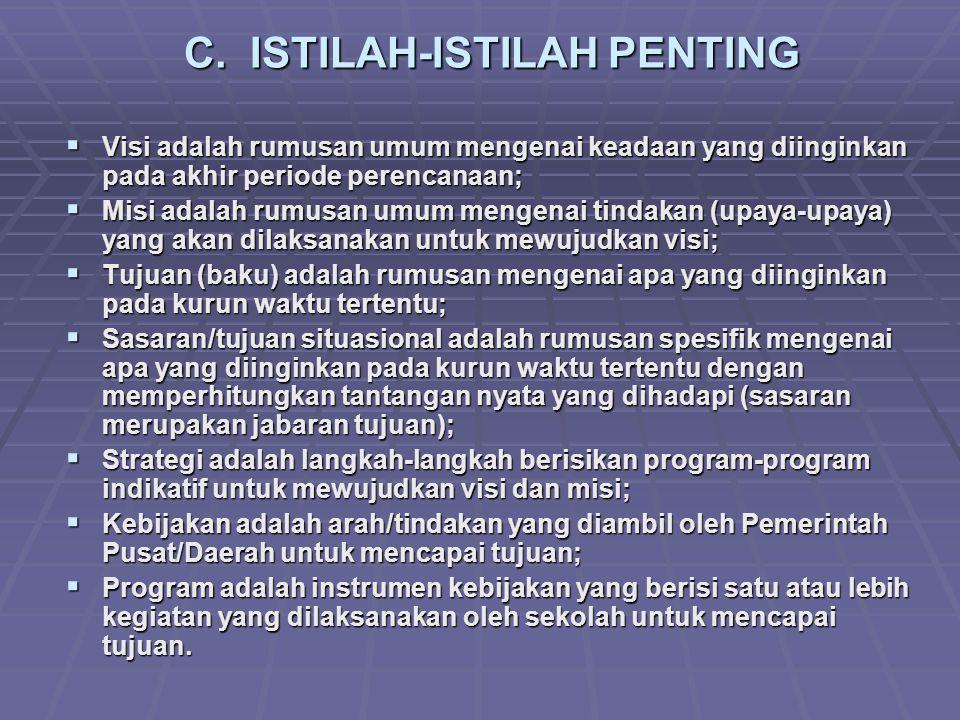 C. ISTILAH-ISTILAH PENTING